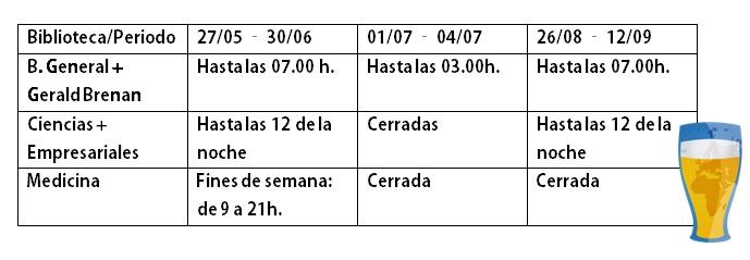 horariobibliotecas2013