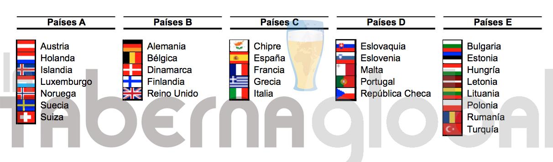 países junta